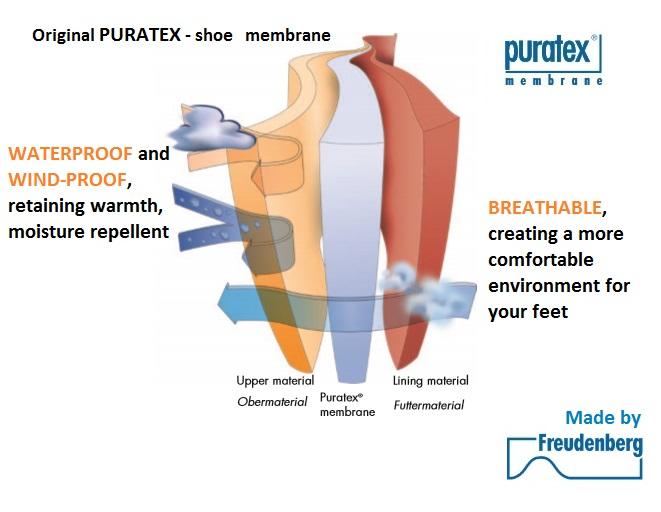 PURATEX MEMBRANE